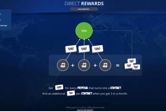 Powur Comp Plan Direct Rewards
