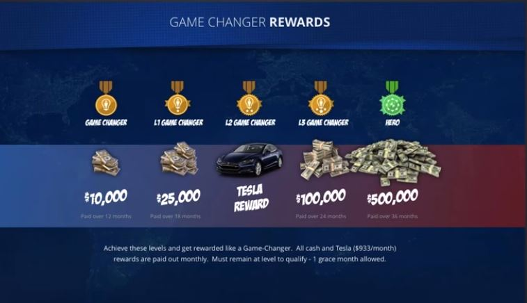 gamechanger rewards