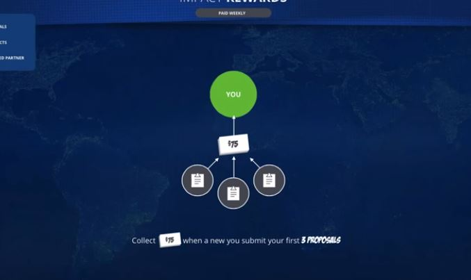 how to make money with powur