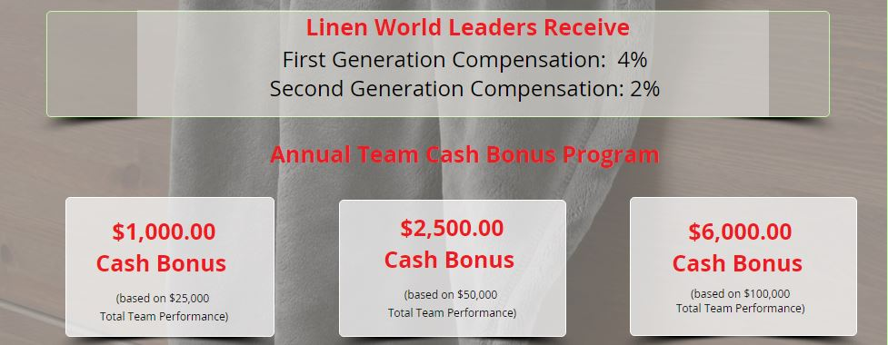 linen world compensation plan
