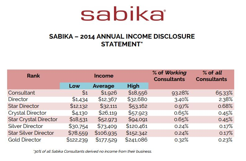 make money with sabika - Copy