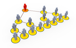 Multi level marketing traffic lead income