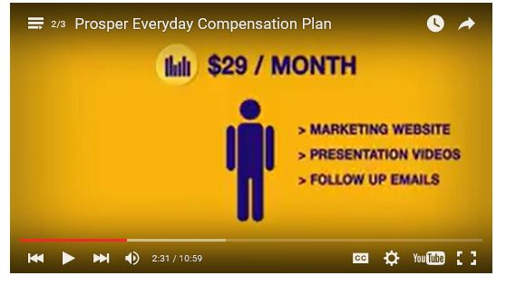 prosper everyday marketing system